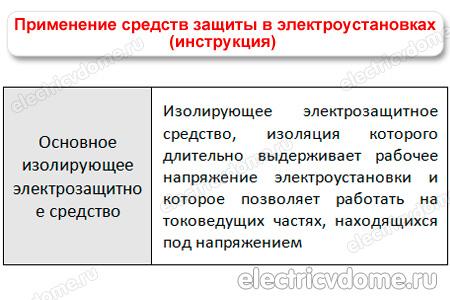 классификация средств защиты