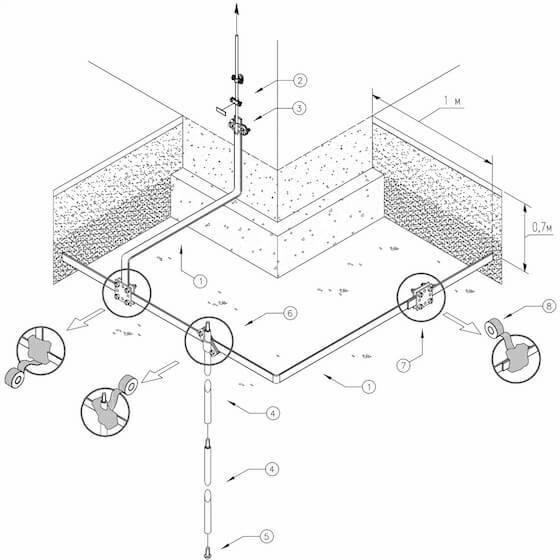 Комбинированная схема заземления (вертикальные заземлители соединены с горизонтальной полосой)