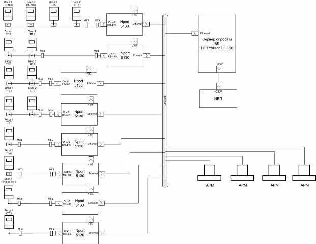 астуэ, технический учет электроэнергии