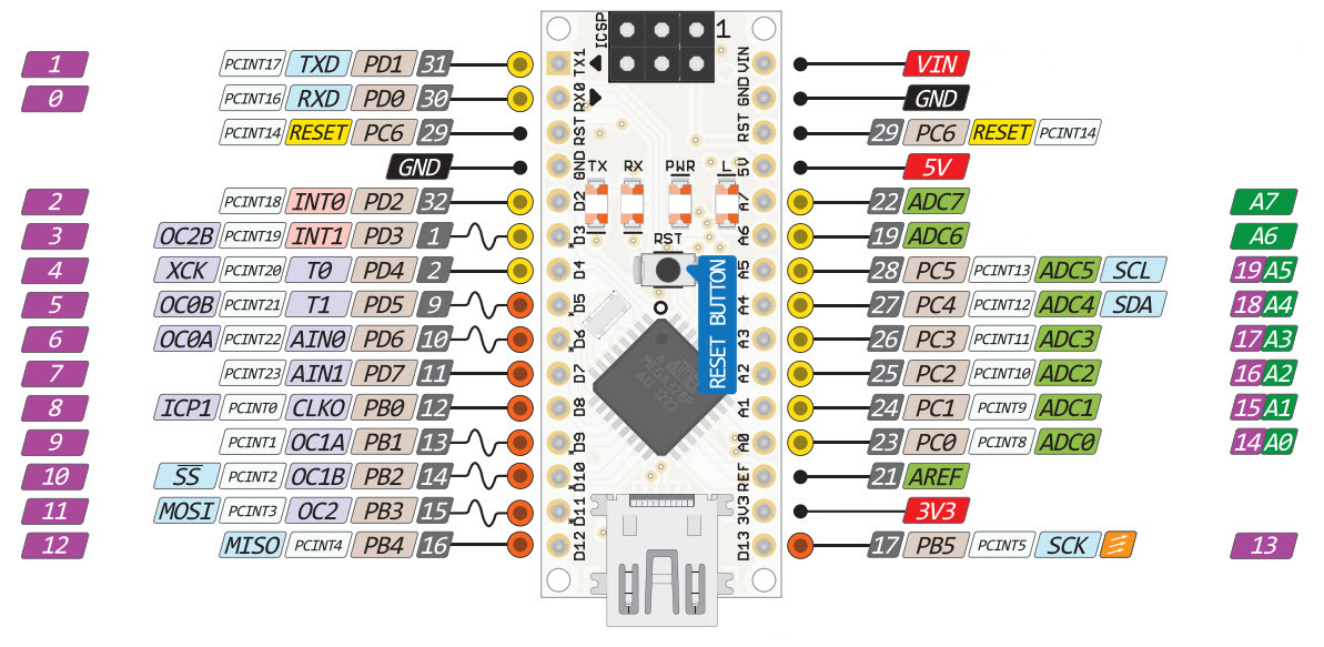 Arduino-Nano-Pins