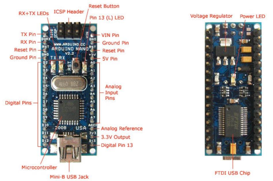 Внешний-вид-платы-Arduino-Nano