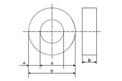 Схема кольцевого магнитопровода