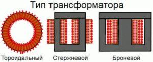 Постоянный ток - определение и параметры