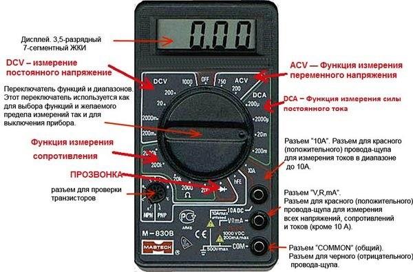 Мультиметр описание