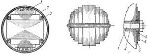 Виды  магнитопровода: назначение магнитопроводов