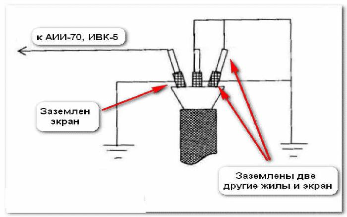 Схема подключения кабеля