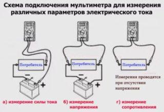 Как произвести измерения при помощи мультиметра