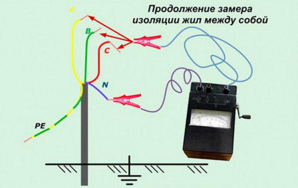 Измерение сопротивления изоляции между жилами кабеля