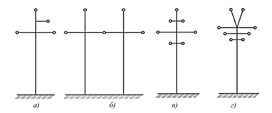 Примеры расположения фазных проводов и грозозащитных тросов на опорах