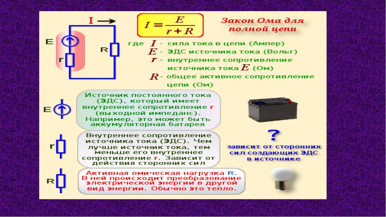 Все о резисторах: виды, как выглядит и из чего состоит, принцип работы, характеристика