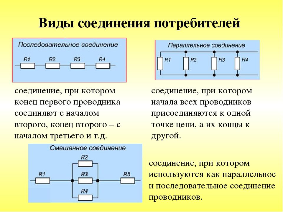 Назначение реостата: обозначение на схеме, для чего нужны реостаты