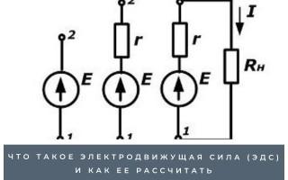 Что такое электродвижущая сила (ЭДС) и как ее рассчитать
