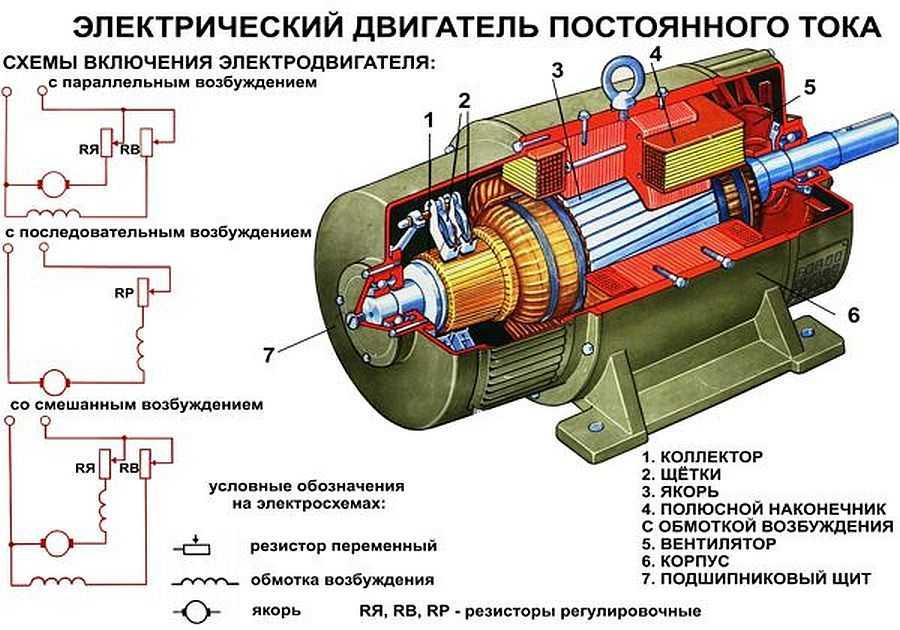 электрический двигатель постоянного тока