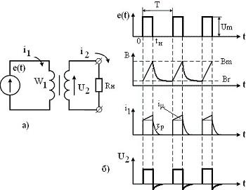 Схема импульсных трансформаторов