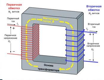 Трансформатор разделительный