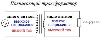 Принцип понижающего трансформатора