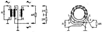 Схема простейшего тороидального трансформатора