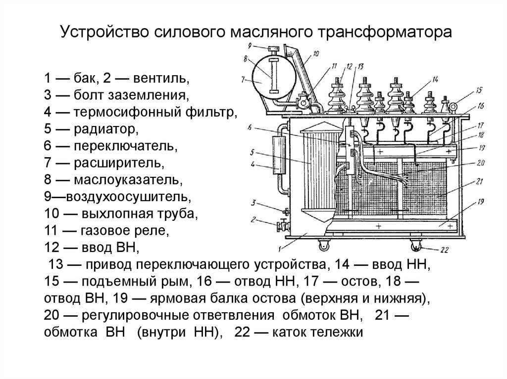 Масляные трансформаторы – что это такое, устройство и принцип работы