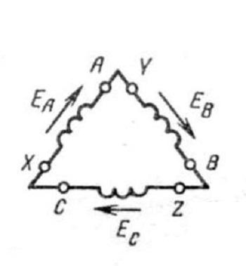 Тип соединения Треугольник