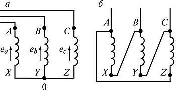 Типы соединения звездой и треугольником