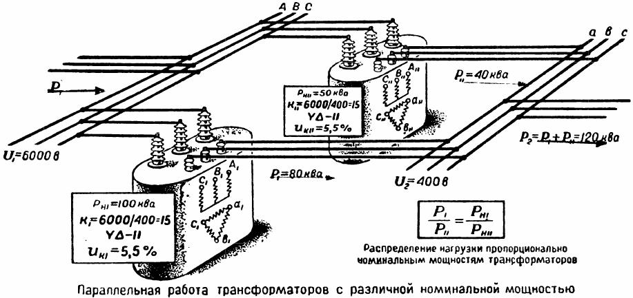 Необходимые условия для выполнения параллельной работы трансформаторов