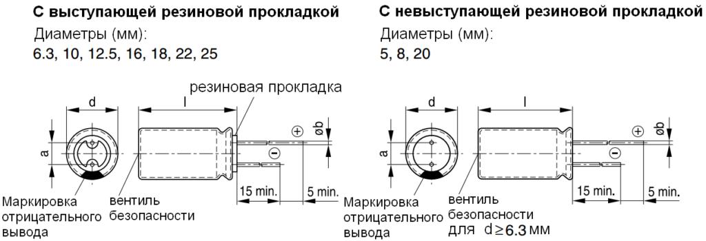 Производство электролитических конденсаторов