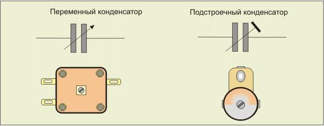 конденсаторы переменного тока