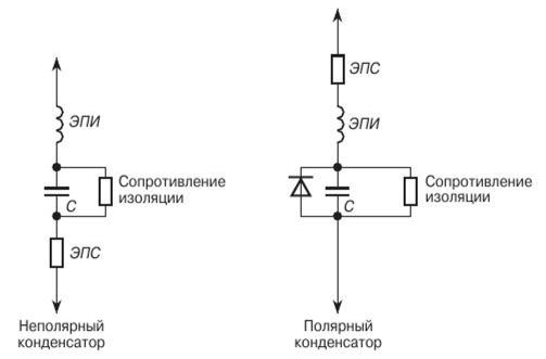 полярный и неполярный конденсатор