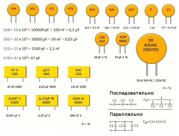 Маркировка конденсатор.