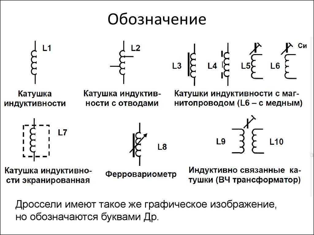 Обозначение катушек на схеме.