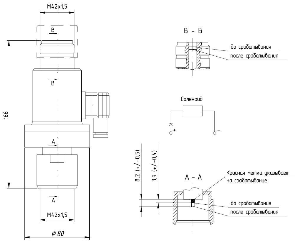Схема устройства соленоида.