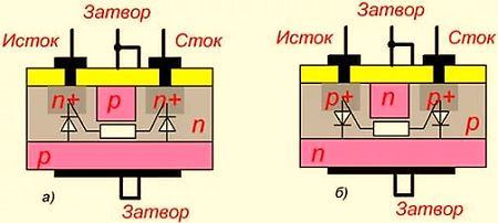 Проверка транзистора без выпаивания.
