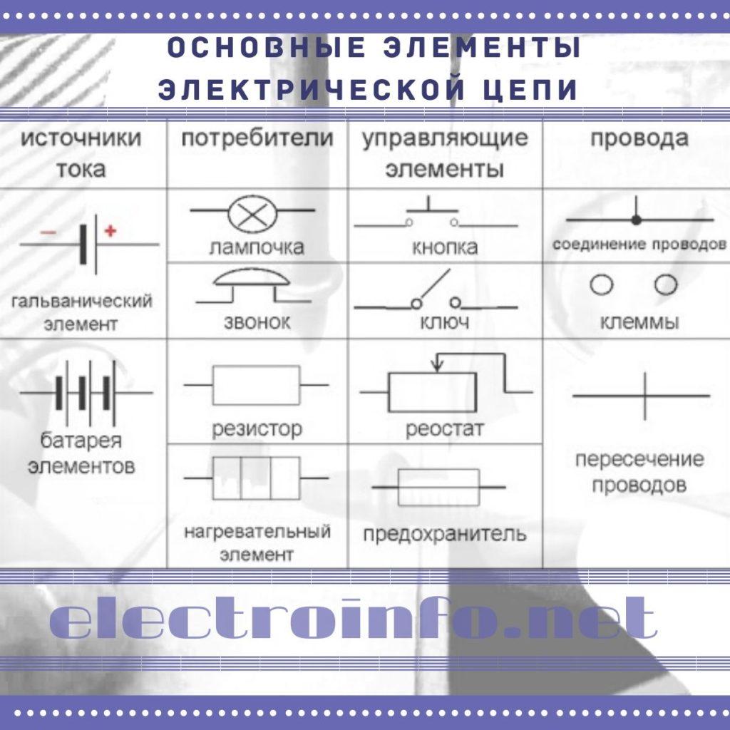 Основные элементы электрической цепи
