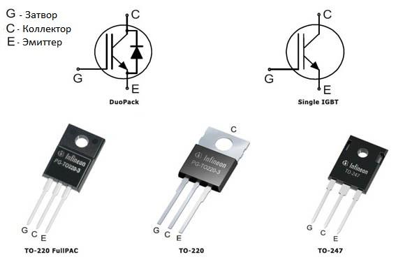 Устройство транзистора.
