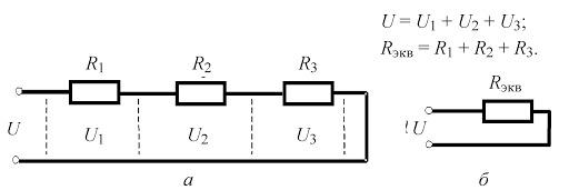 Электрическая цепь и ее элементы.