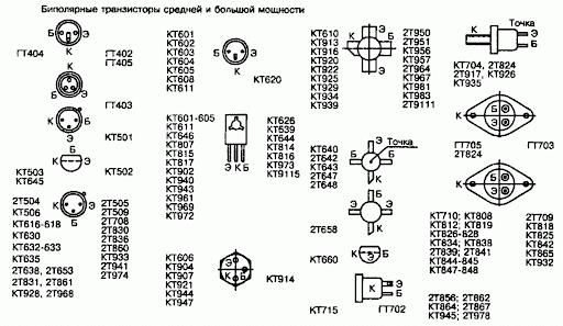 Маркировка по моделям транзисторов.
