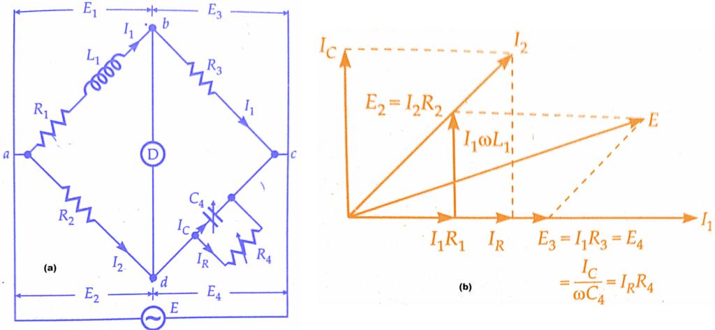 График и схема подключения