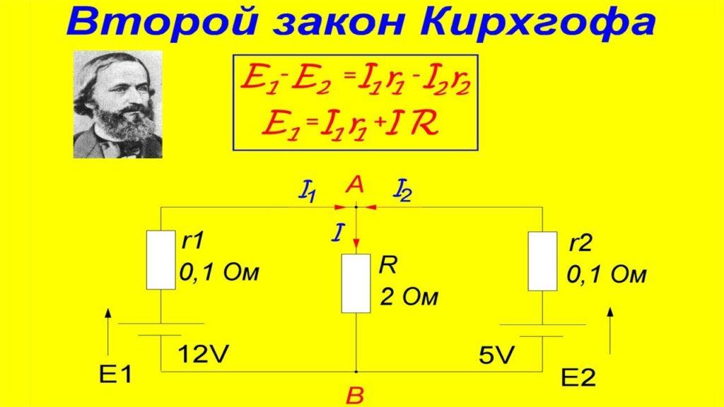 Второй закон Кирхгофа.