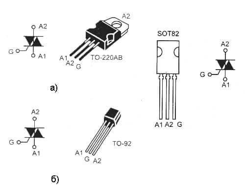 Схемы строения симисторов.