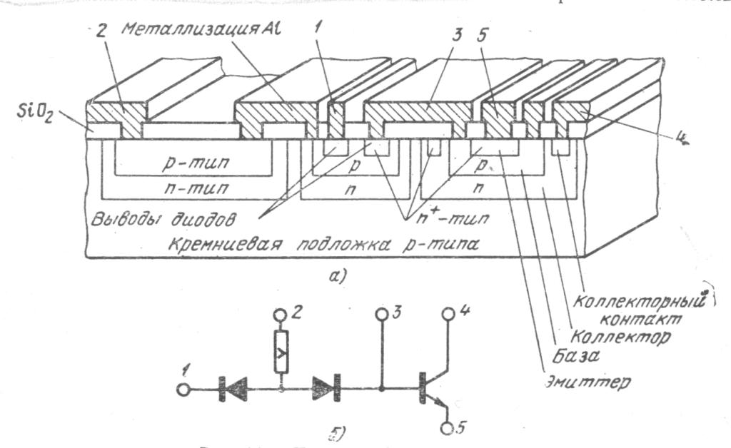 Строение интегральной схемы