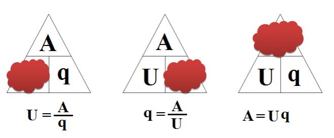 Расчетные формулы мощности тока