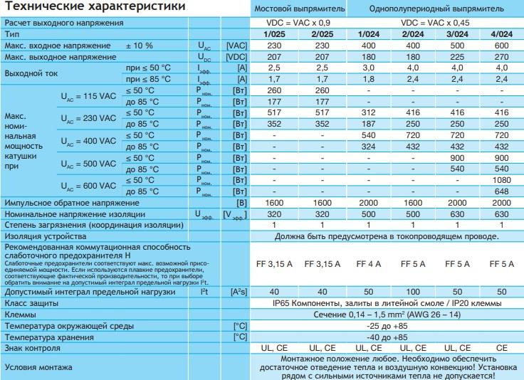 Технические характеристики однополупроводниковых выпрямителей