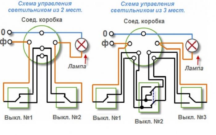 Схема подключения проходного выключателя с 2х мест.