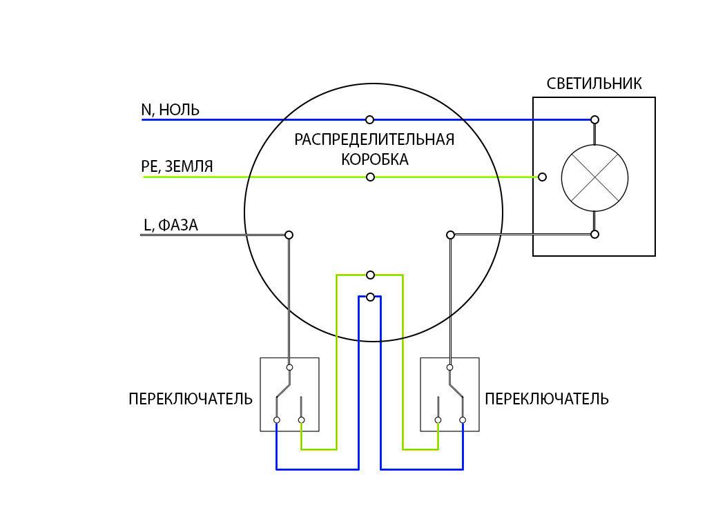Cхема подключения проходного выключателя.
