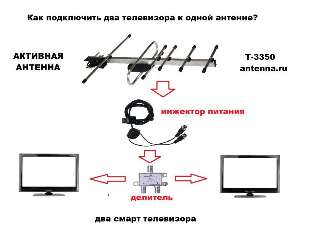Как подключить два телевизора к одной антенне.