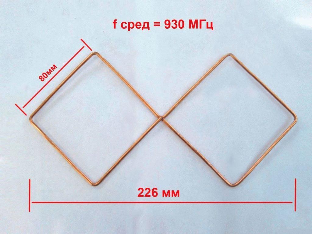 Оптимальные размеры антенны Харченко.