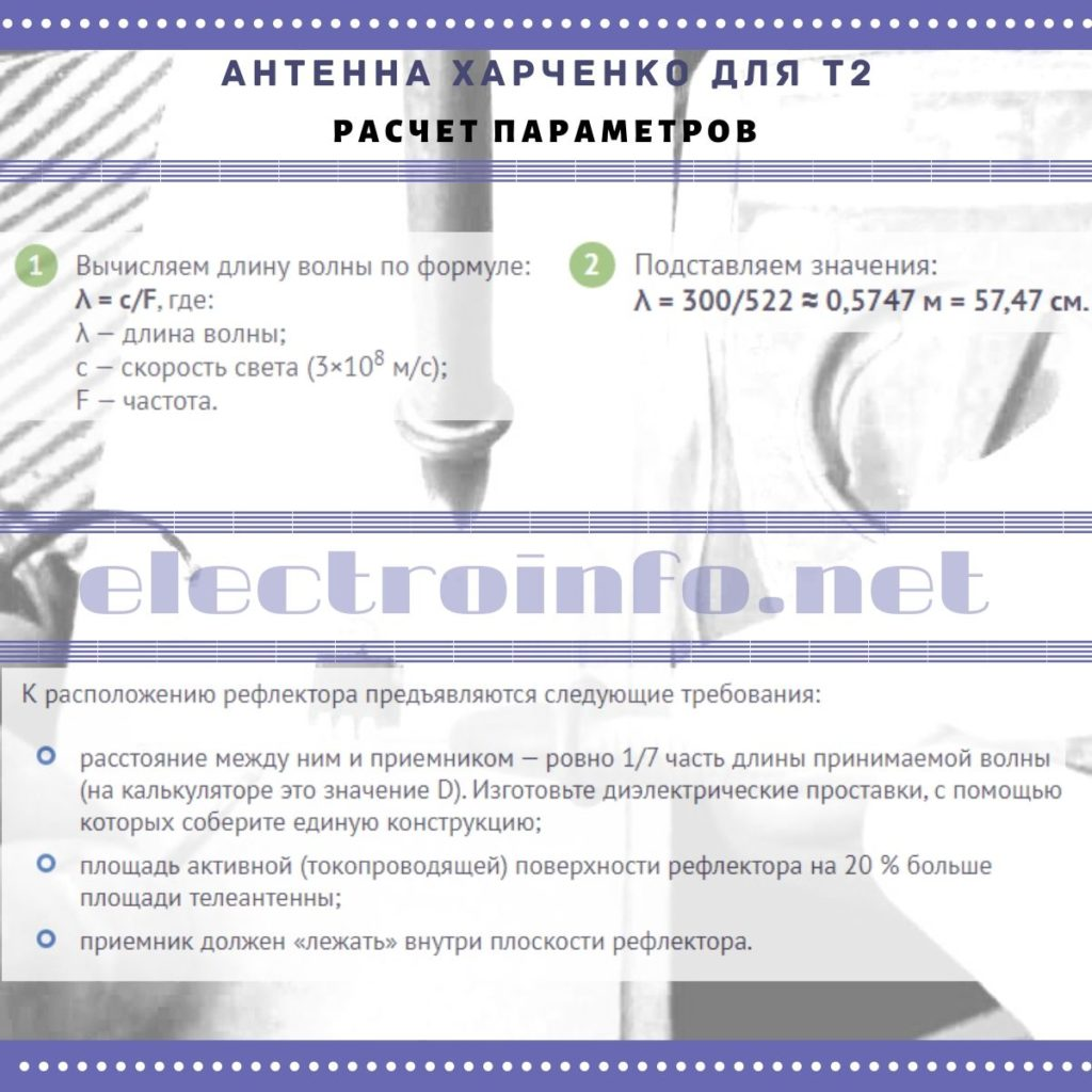 Расчет параметров антенны харченко для Т2
