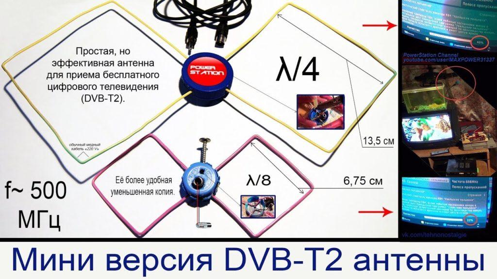 Антенна Харченко для разных типов сигналов.