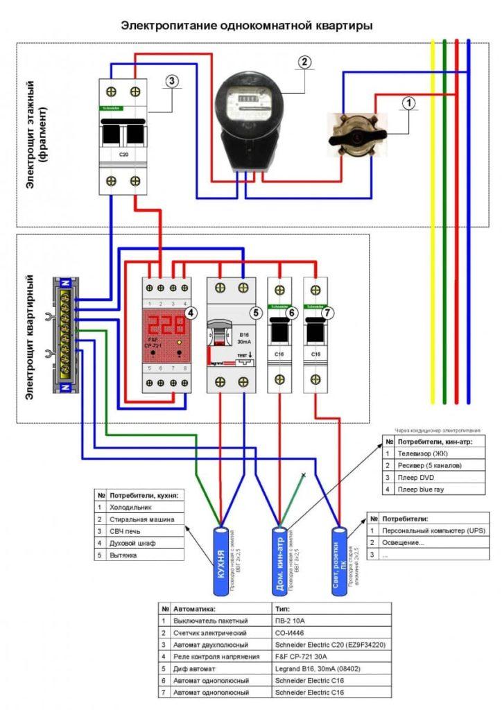 Схема электропитания комнаты.