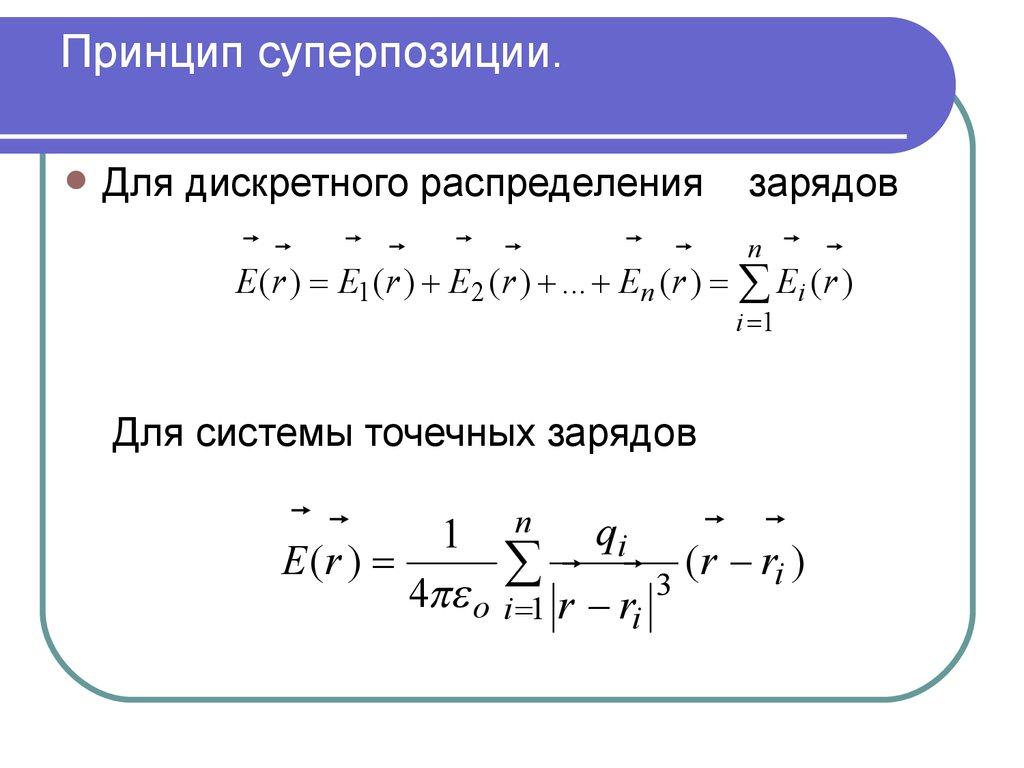 Что такое принцип суперпозиции.